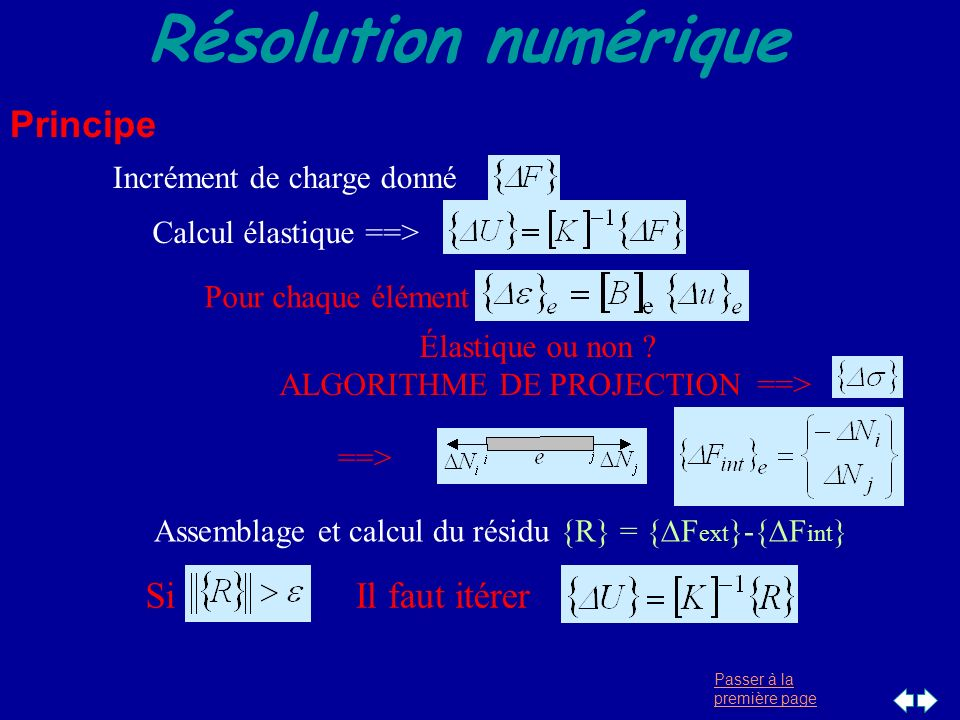 ALGORITHME DE PROJECTION ==>