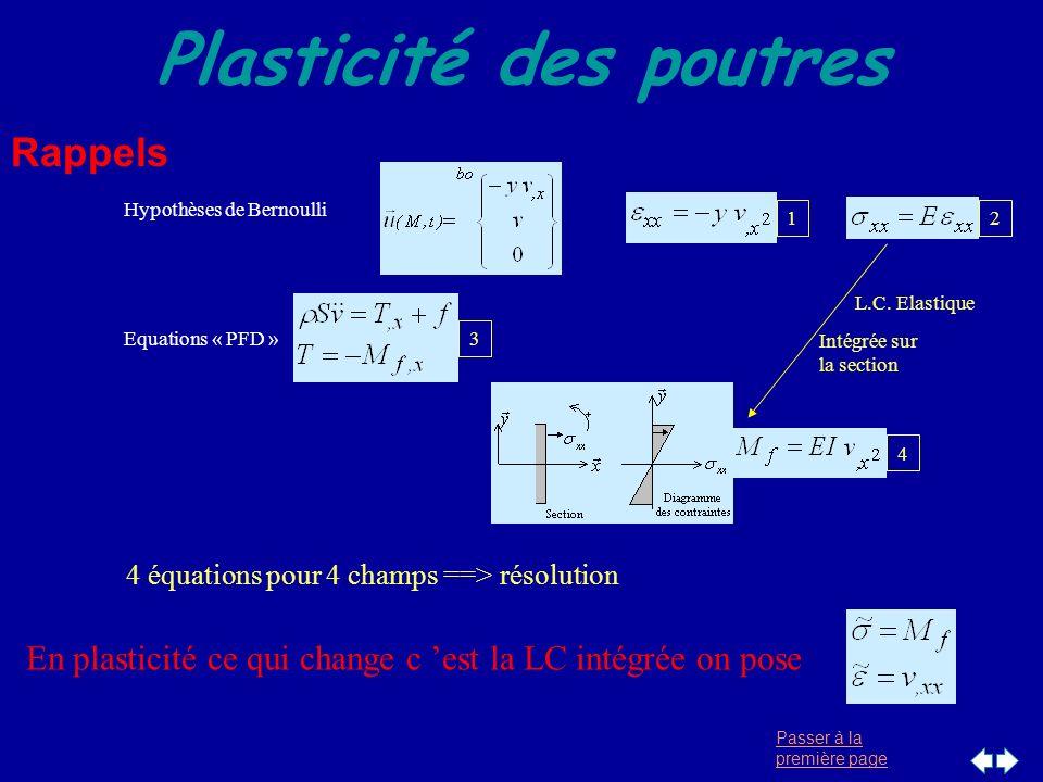 Plasticité des poutres