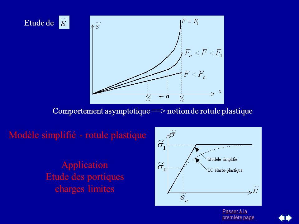 Modèle simplifié - rotule plastique