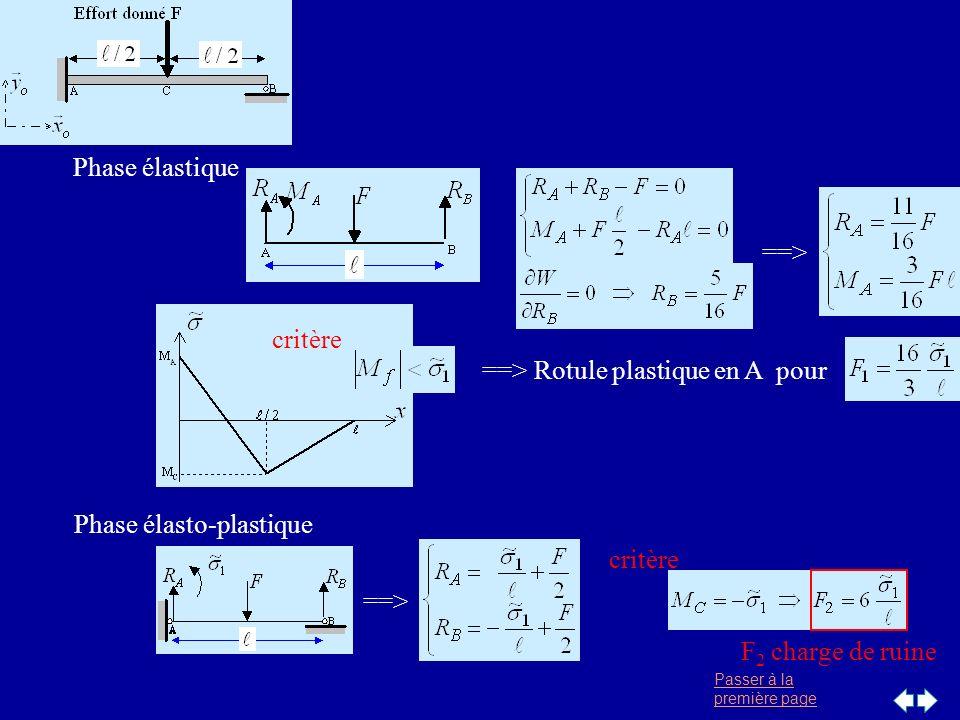 Initiation au calcul des structures dans le domaine for Portique traction exterieur