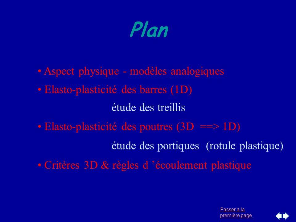 Plan Aspect physique - modèles analogiques