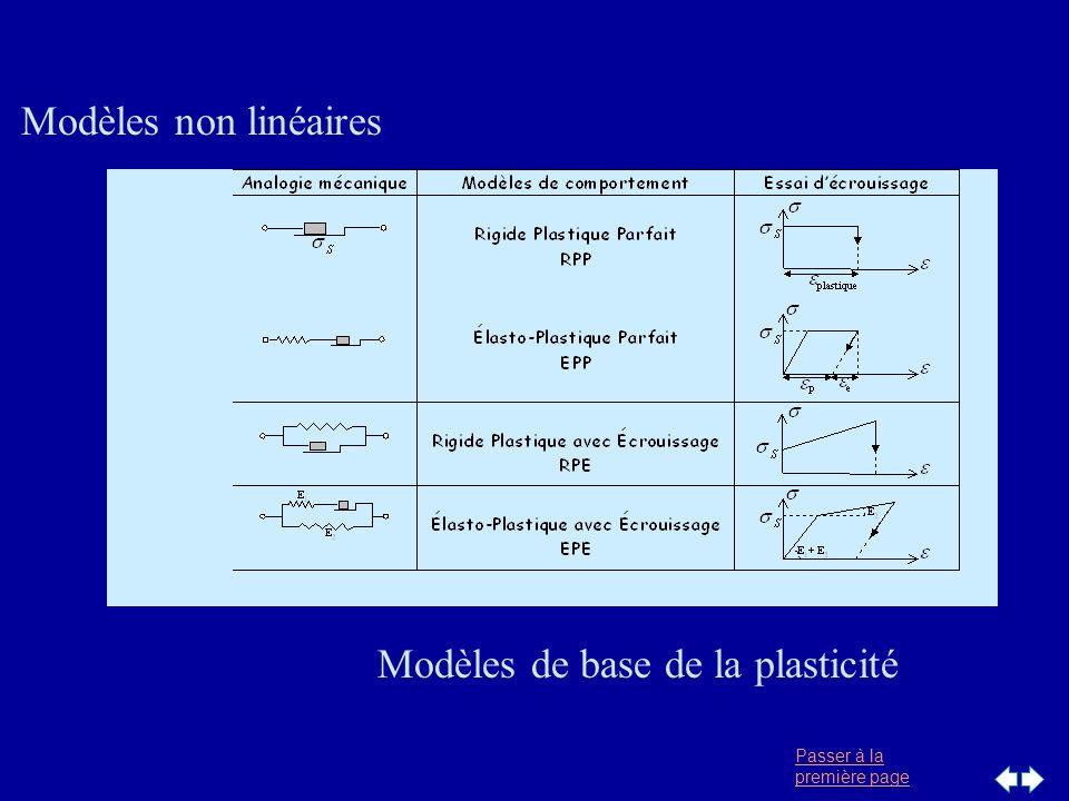 Modèles non linéaires Modèles de base de la plasticité