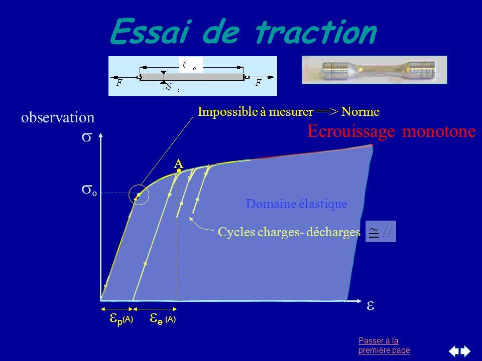 Essai de traction so Ecrouissage monotone s e ee (A) ep(A) observation