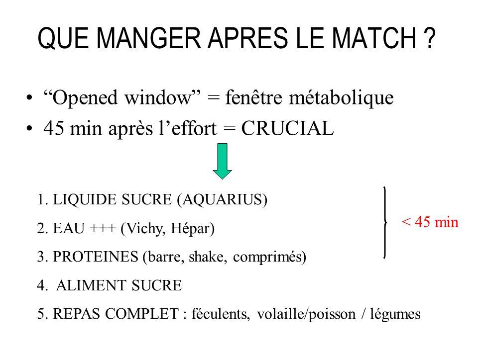 QUE MANGER APRES LE MATCH