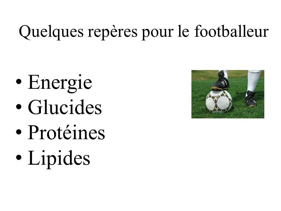 Quelques repères pour le footballeur