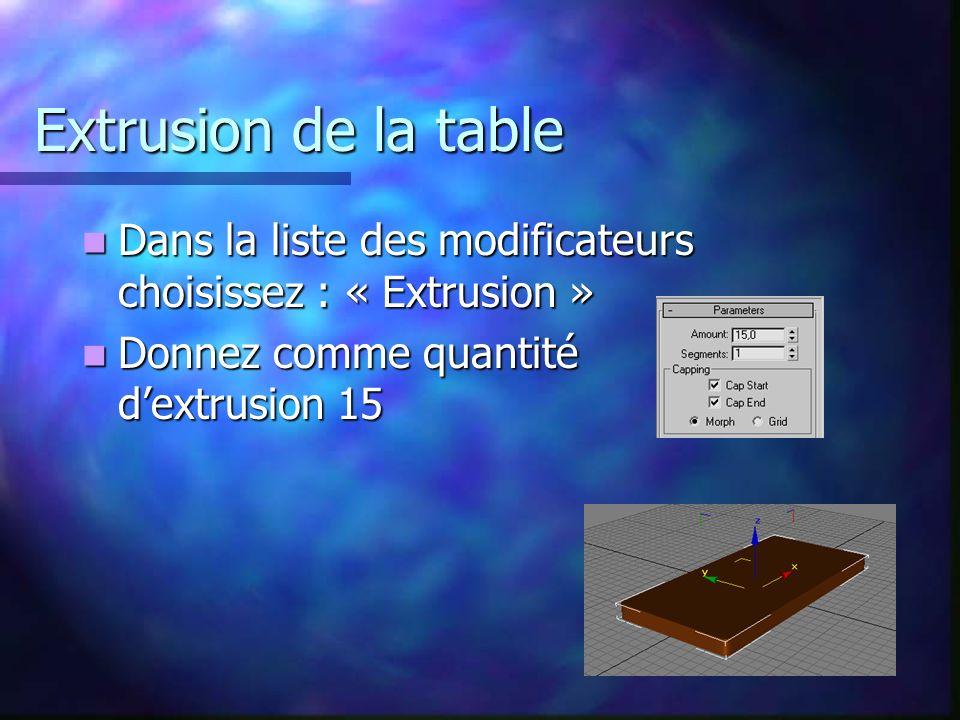 Extrusion de la table Dans la liste des modificateurs choisissez : « Extrusion » Donnez comme quantité d'extrusion 15.