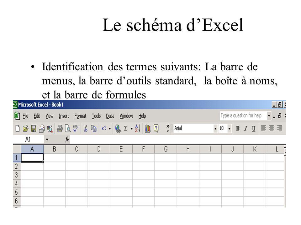 Le schéma d'ExcelIdentification des termes suivants: La barre de menus, la barre d'outils standard, la boîte à noms, et la barre de formules.