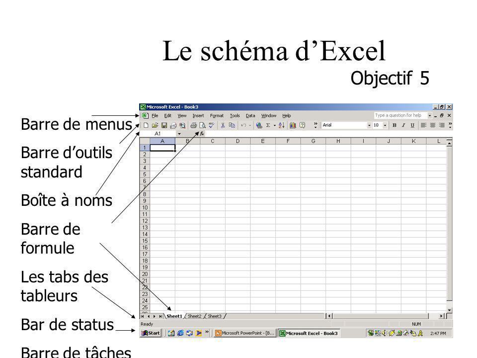 Le schéma d'Excel Objectif 5 Barre de menus Barre d'outils standard