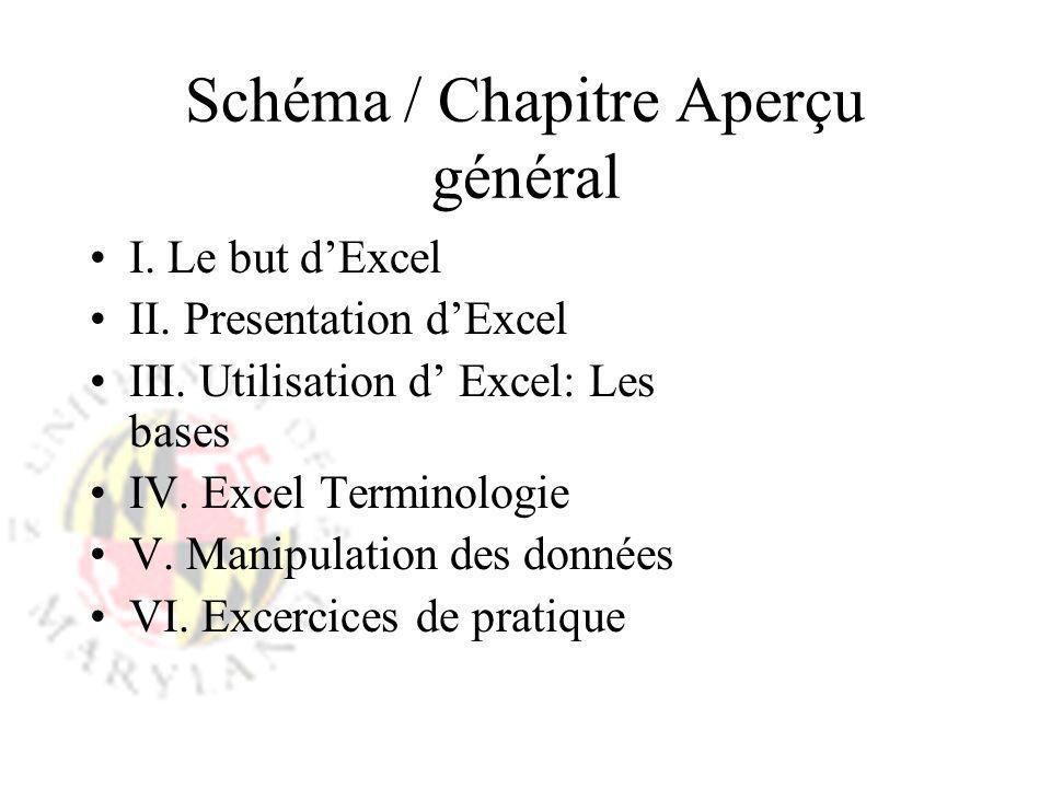 Schéma / Chapitre Aperçu général