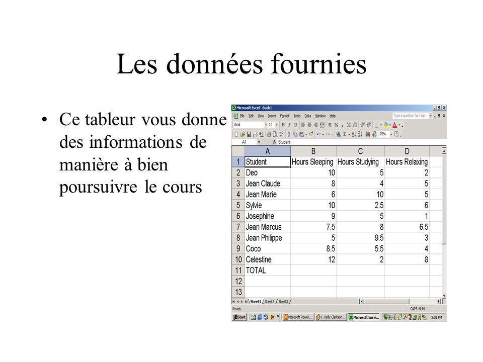 Les données fournies Ce tableur vous donne des informations de manière à bien poursuivre le cours