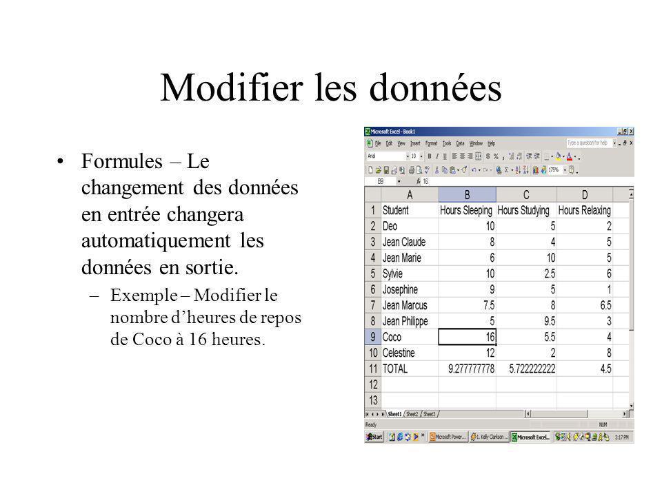 Modifier les donnéesFormules – Le changement des données en entrée changera automatiquement les données en sortie.