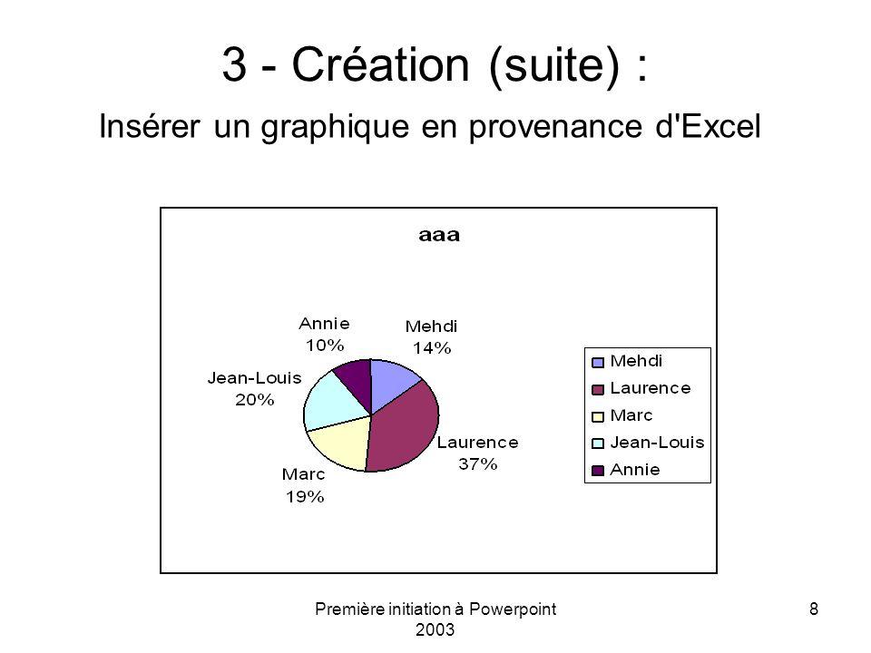 Insérer un graphique en provenance d Excel