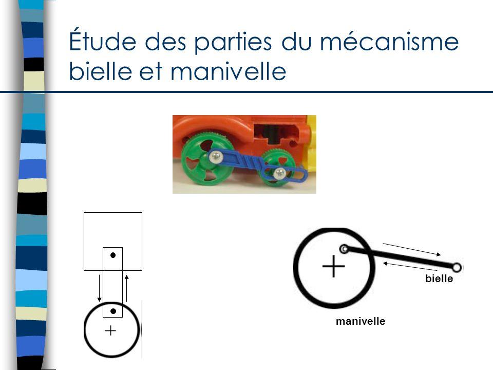 Étude des parties du mécanisme bielle et manivelle