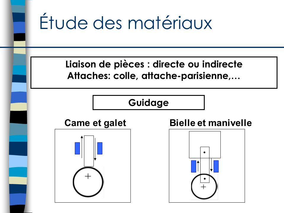 Étude des matériaux Liaison de pièces : directe ou indirecte
