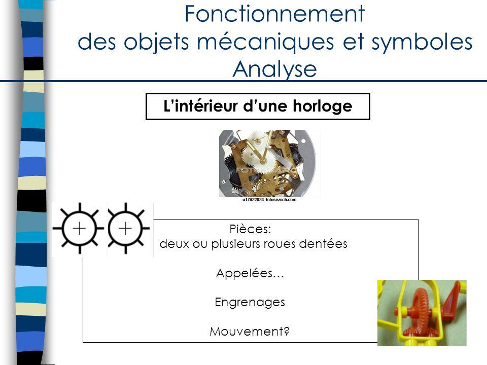 Fonctionnement des objets mécaniques et symboles Analyse