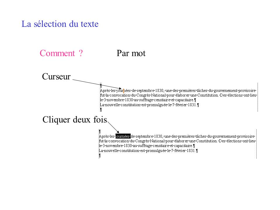 La sélection du texte Comment Par mot Curseur Cliquer deux fois