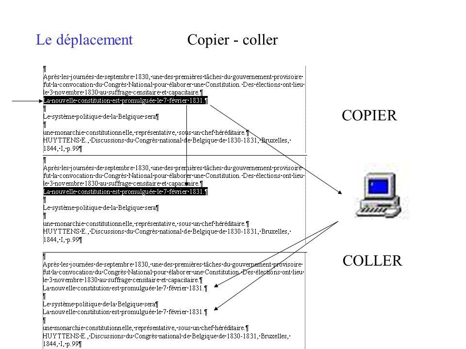 Le déplacement Copier - coller COPIER COLLER