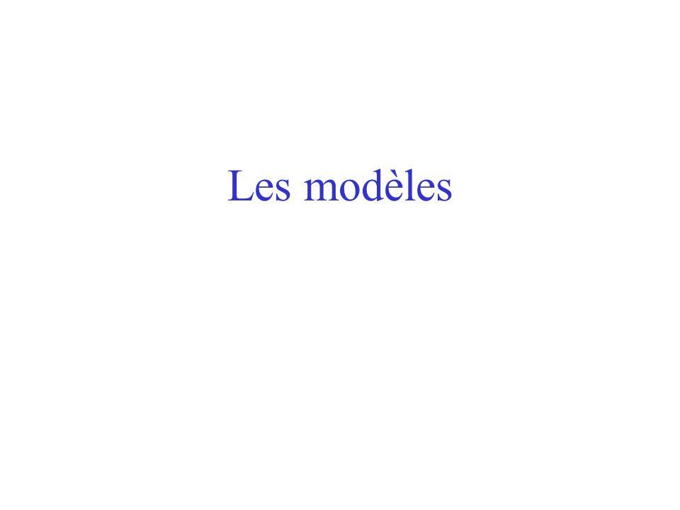 Les modèles