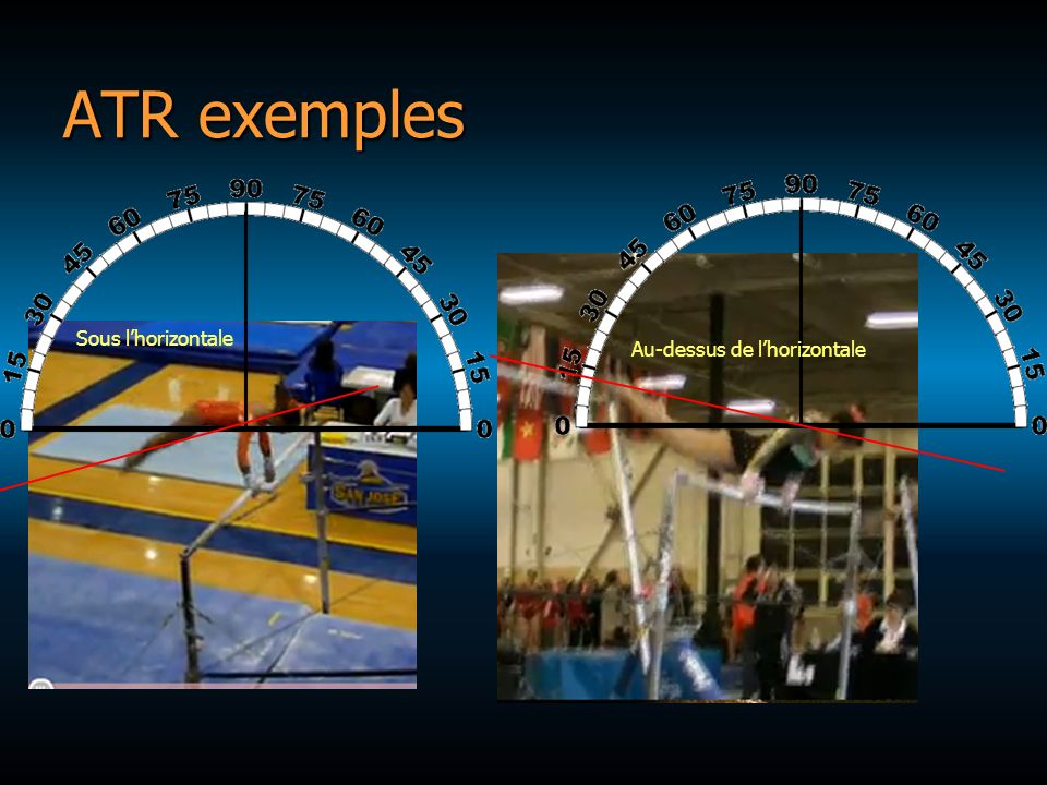 ATR exemples Sous l'horizontale Au-dessus de l'horizontale