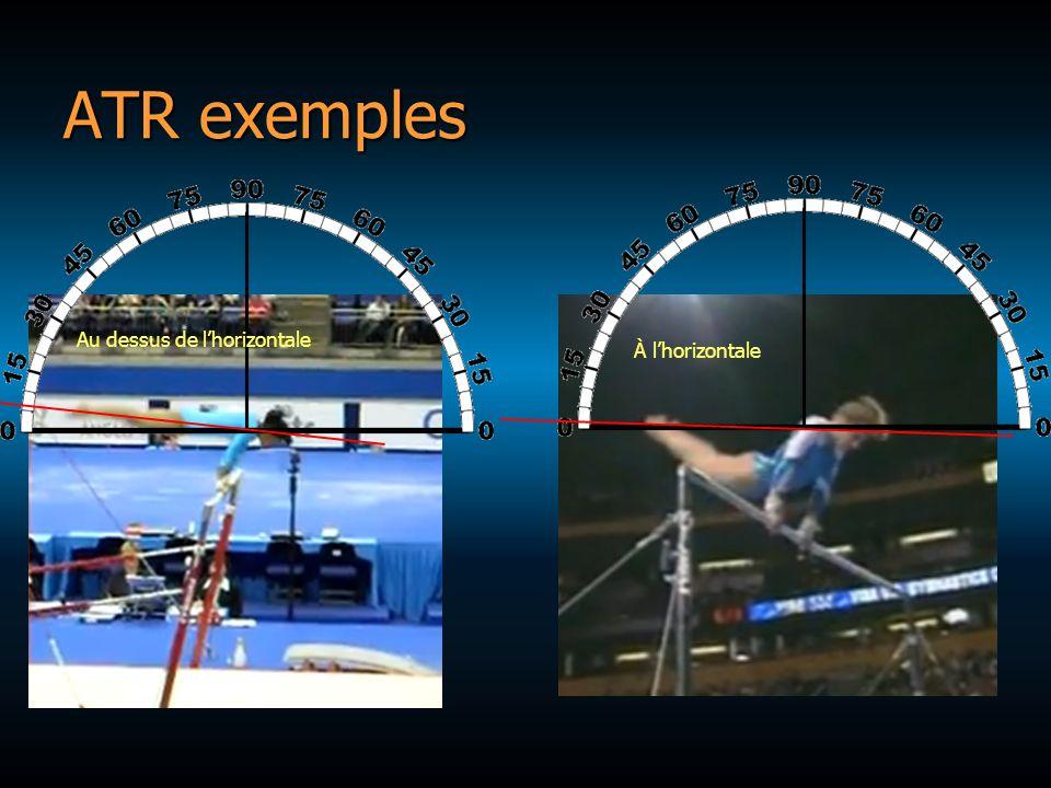 ATR exemples Au dessus de l'horizontale À l'horizontale