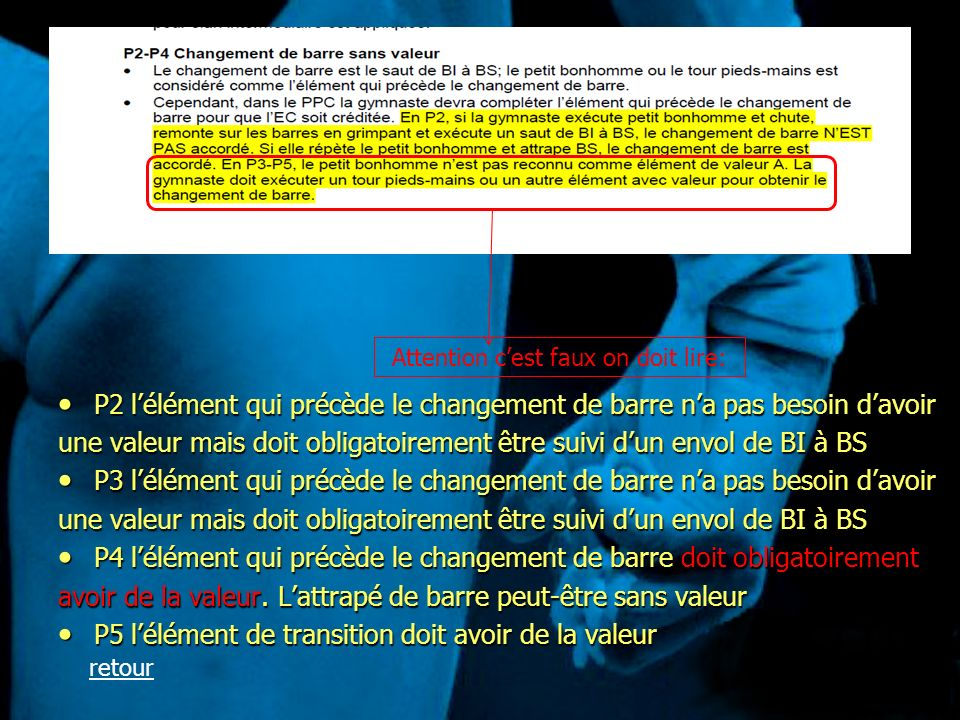 Attention c'est faux on doit lire: