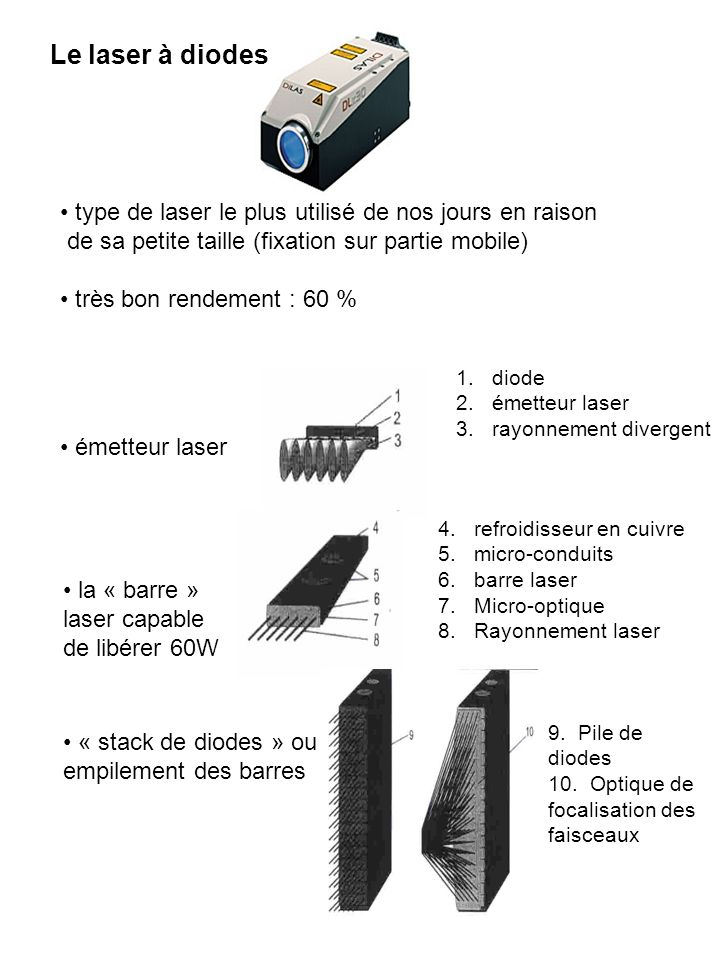 Le laser à diodes type de laser le plus utilisé de nos jours en raison