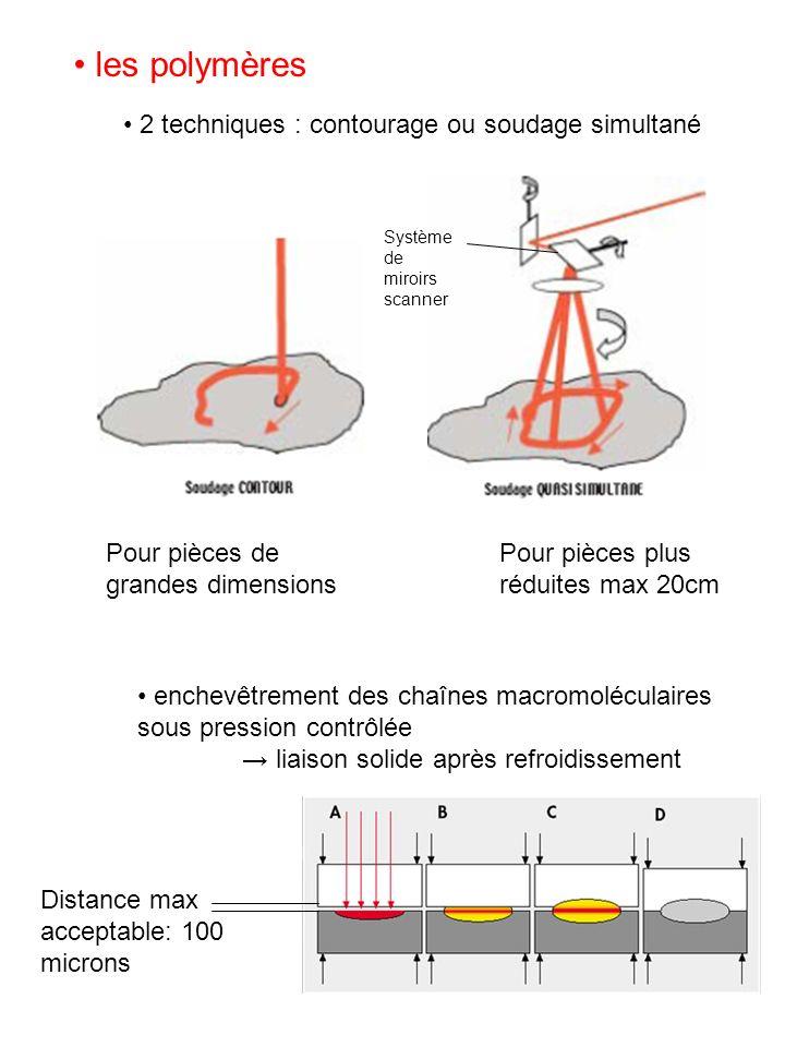 les polymères 2 techniques : contourage ou soudage simultané