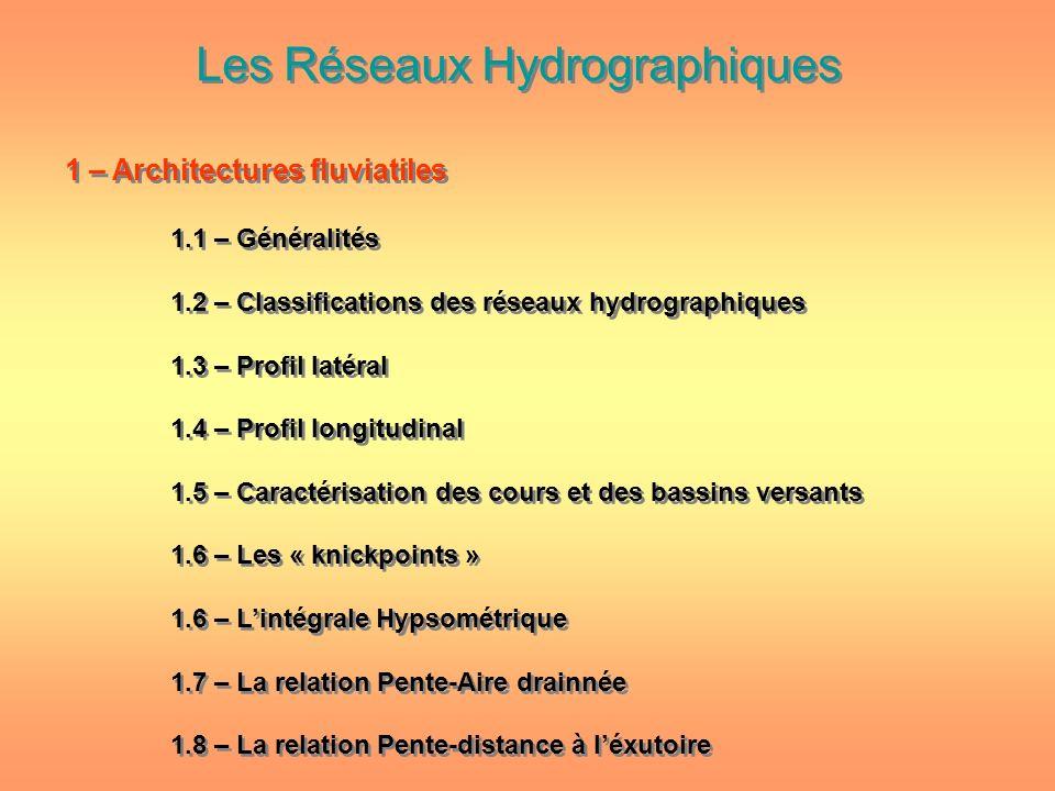 Les Réseaux Hydrographiques