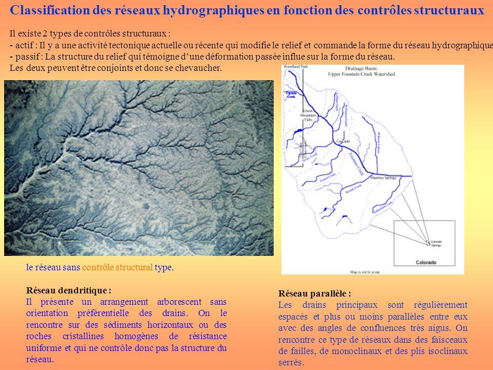Classification des réseaux hydrographiques en fonction des contrôles structuraux