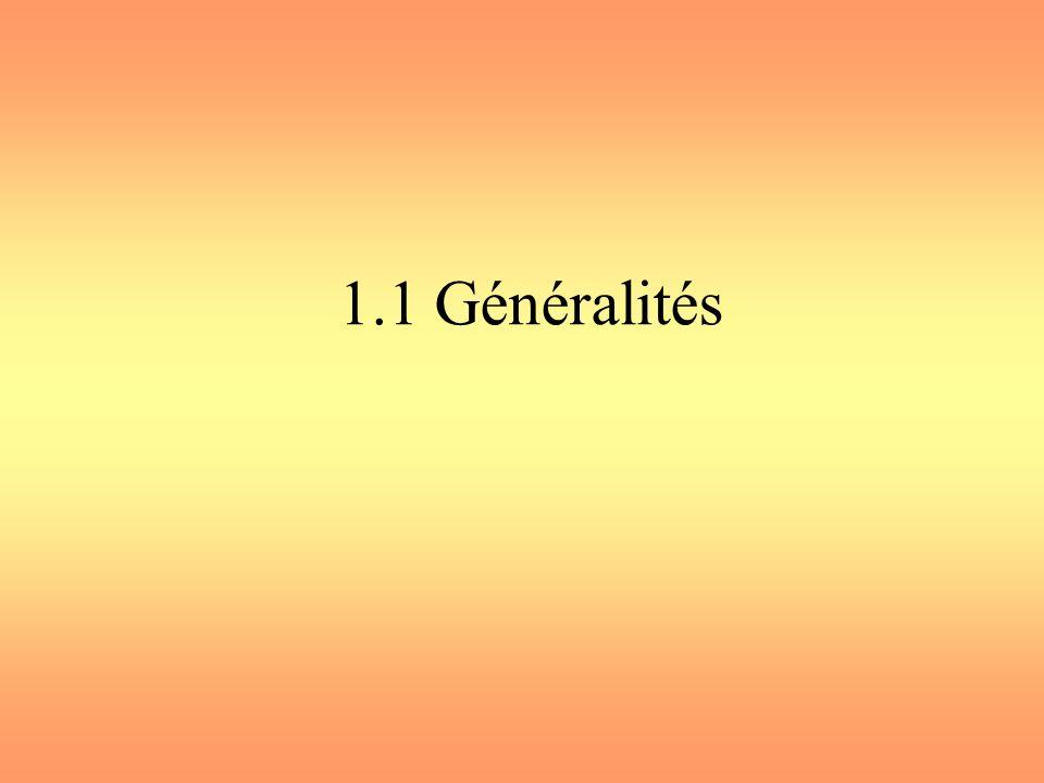 1.1 Généralités