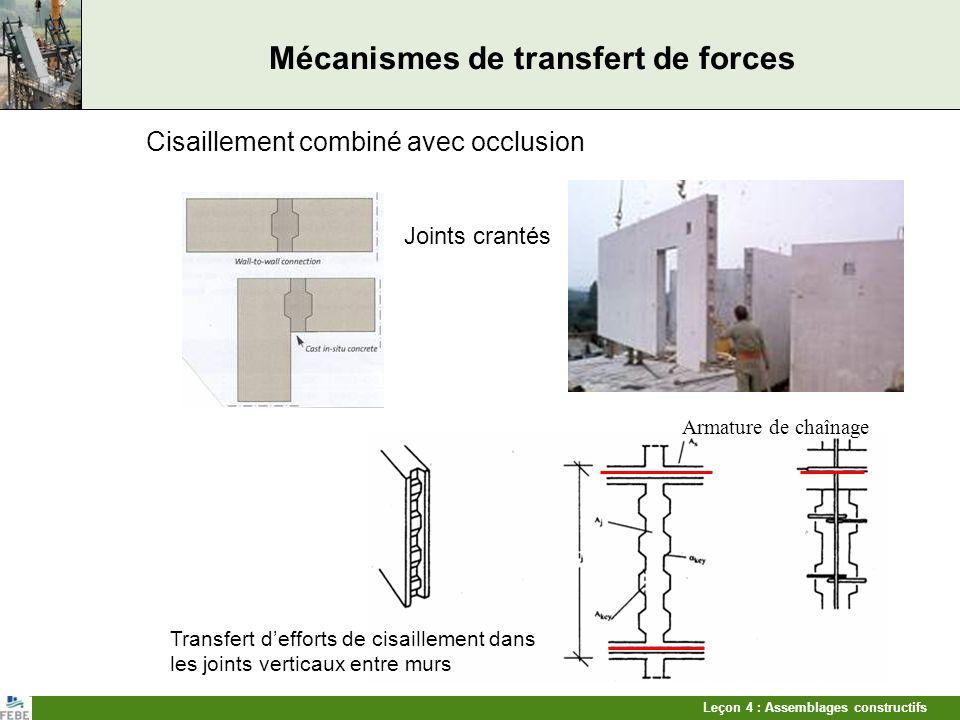 Mécanismes de transfert de forces