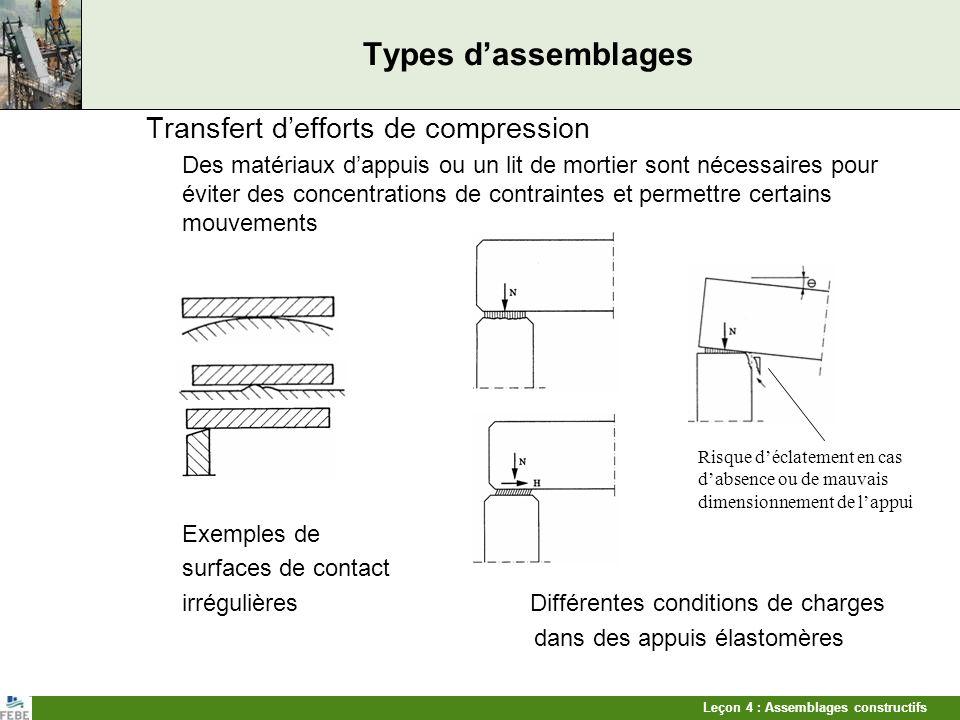 Types d'assemblages Transfert d'efforts de compression Exemples de