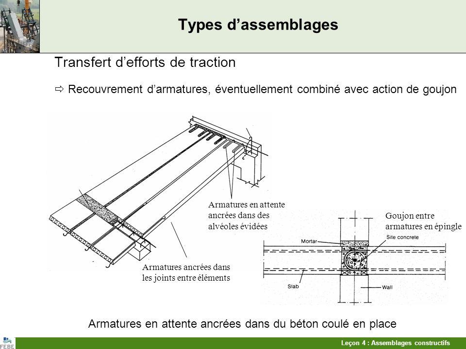 Types d'assemblages Transfert d'efforts de traction