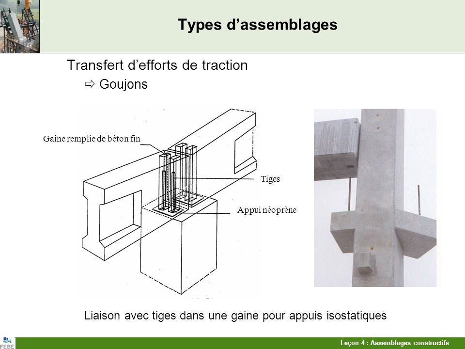 Types d'assemblages Transfert d'efforts de traction  Goujons