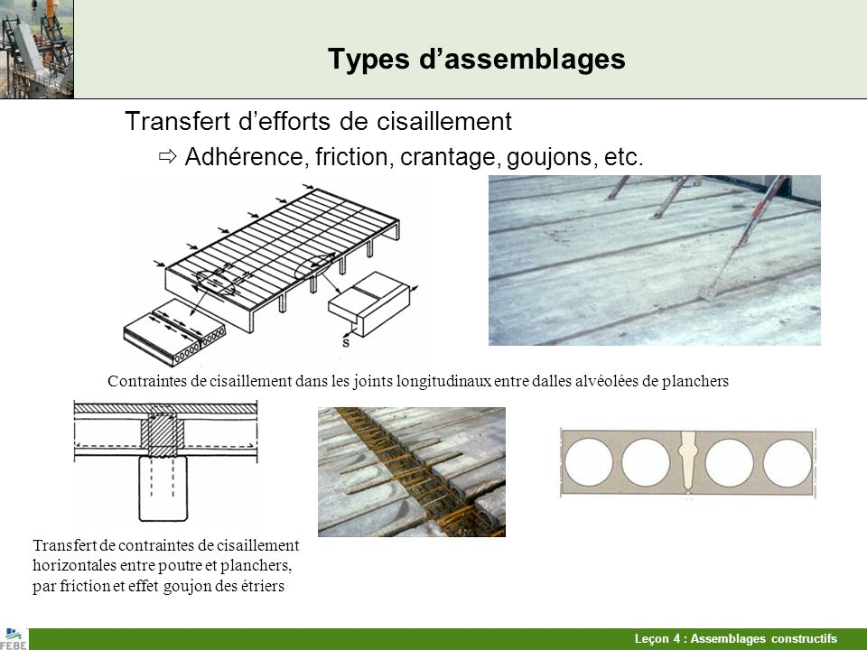 Types d'assemblages Transfert d'efforts de cisaillement