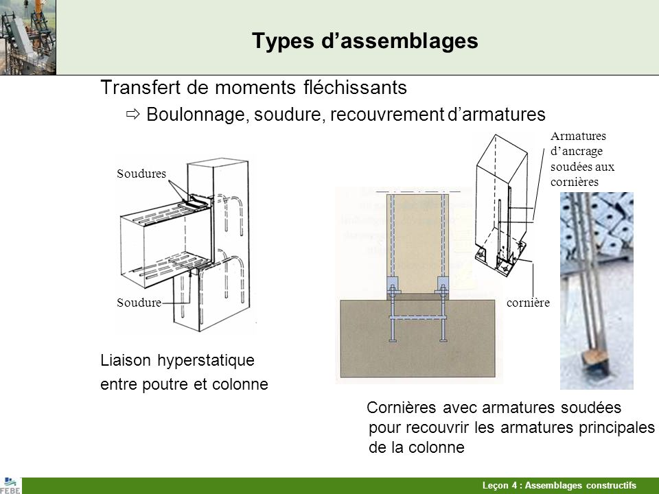 Types d'assemblages Transfert de moments fléchissants