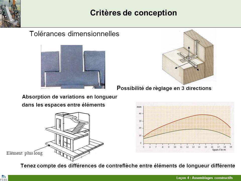 Critères de conception
