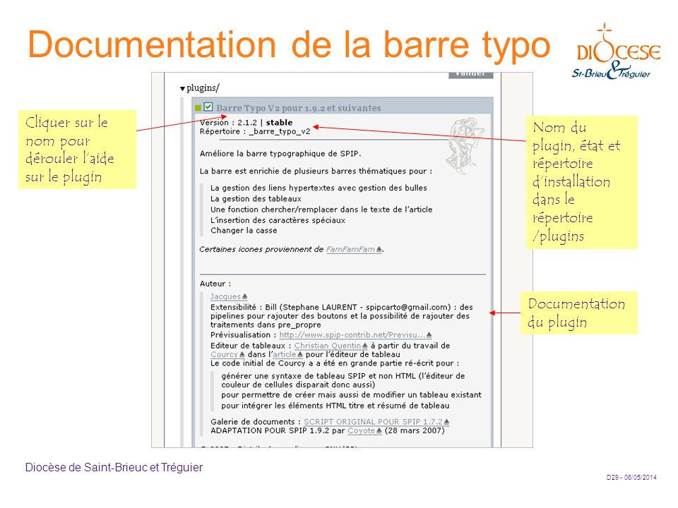 Documentation de la barre typo