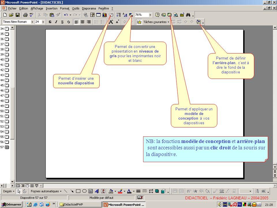NB: la fonction modèle de conception et arrière-plan
