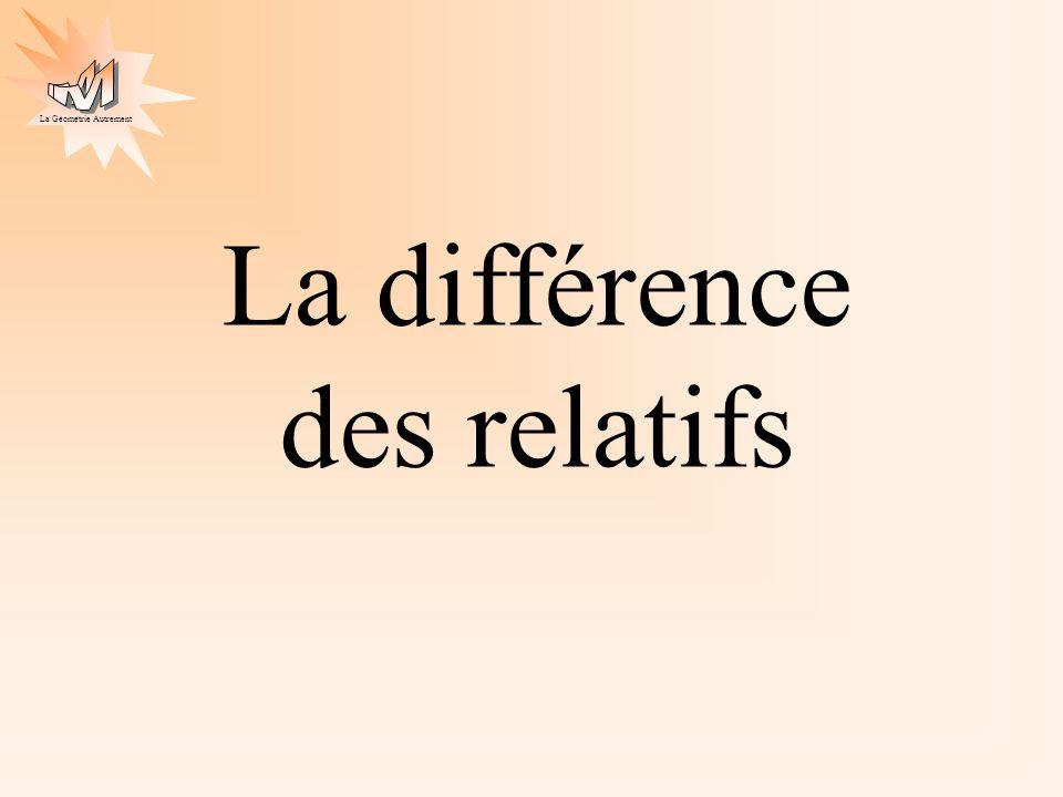 La différence des relatifs