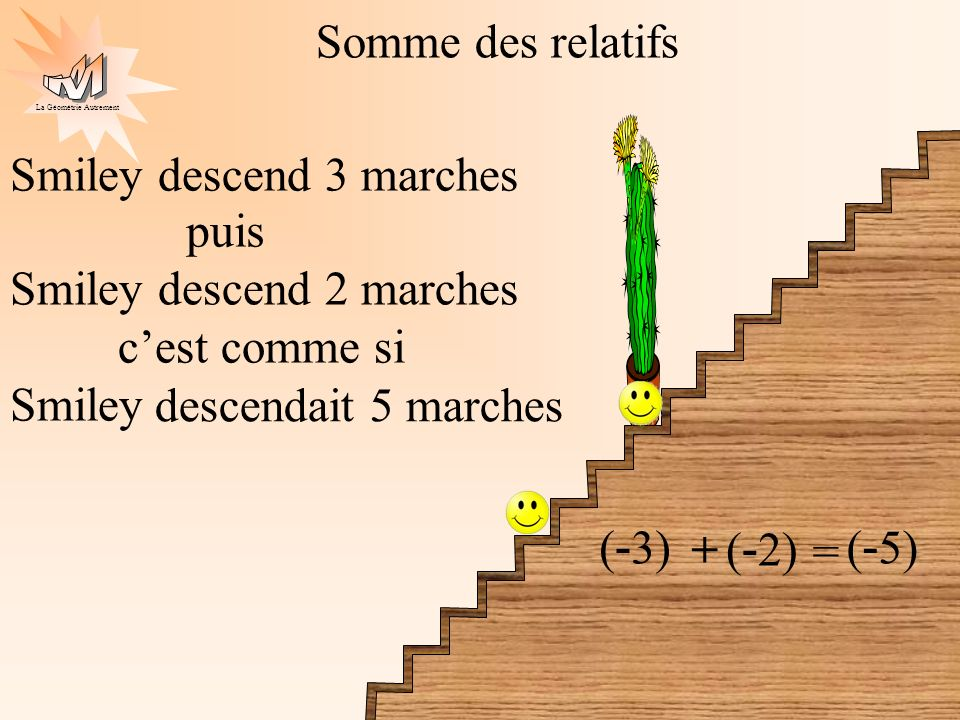 Somme des relatifs Smiley descend 3 marches. puis. Smiley descend 2 marches. c'est comme si. Smiley.