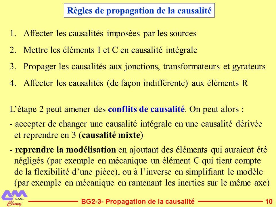 Règles de propagation de la causalité