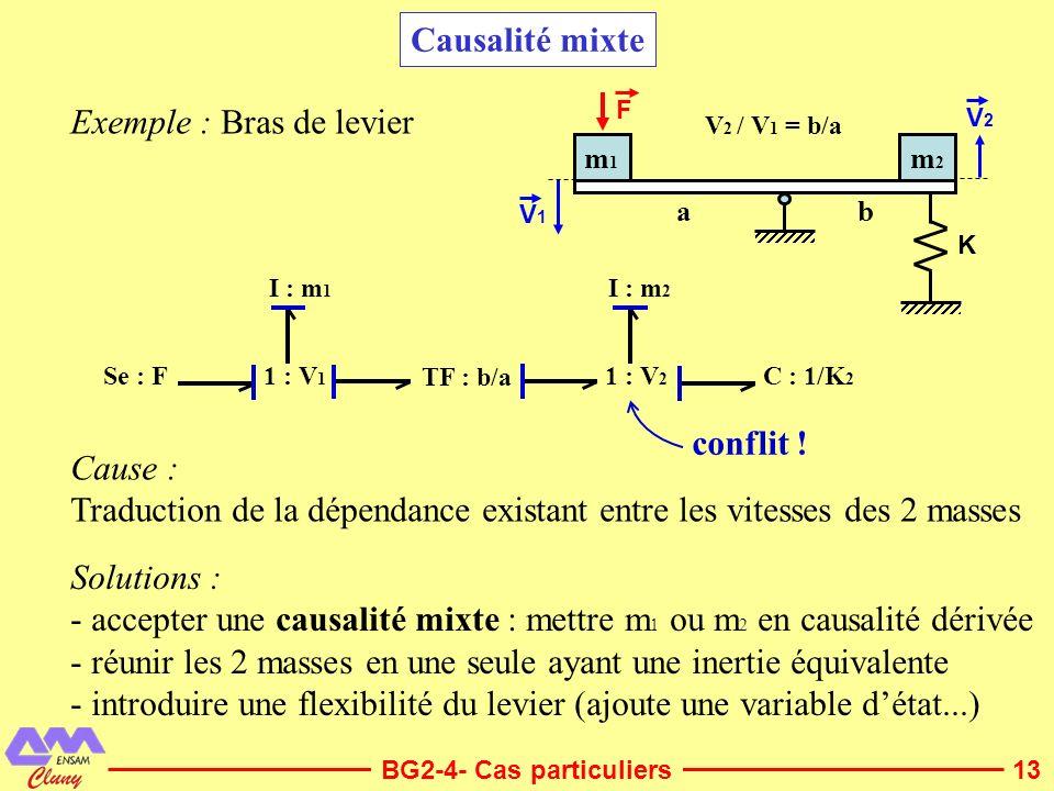 Exemple : Bras de levier
