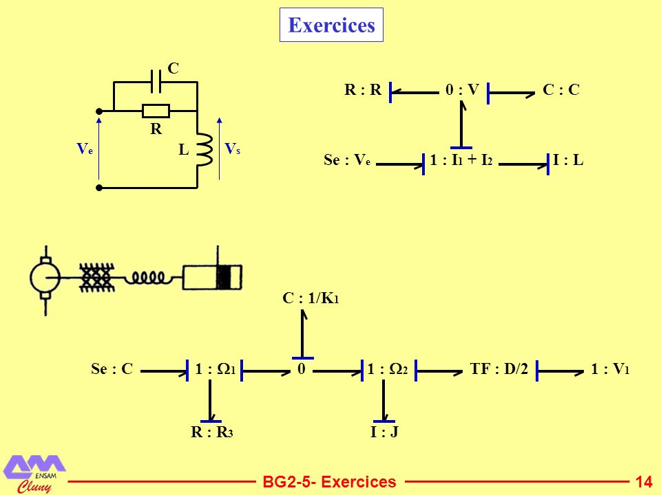 Exercices Ve Vs R C L 1 : I1 + I2 0 : V Se : Ve C : C R : R I : L