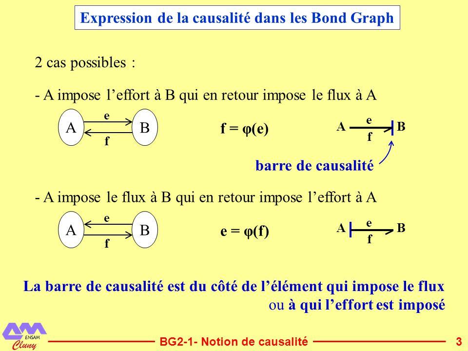 Expression de la causalité dans les Bond Graph
