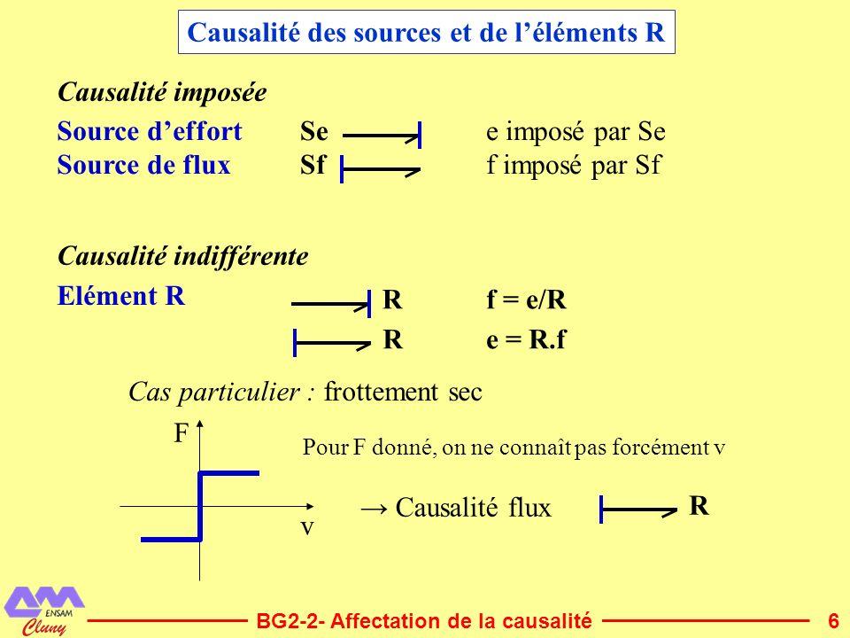 Causalité des sources et de l'éléments R