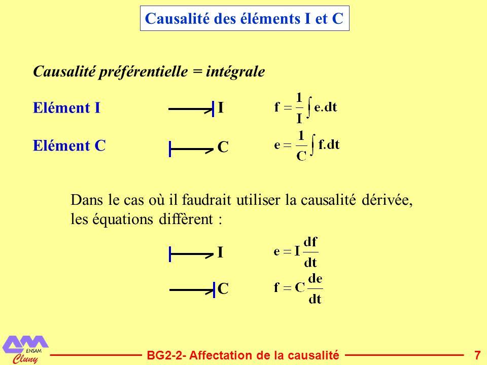 Causalité des éléments I et C