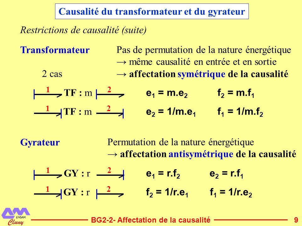 Causalité du transformateur et du gyrateur