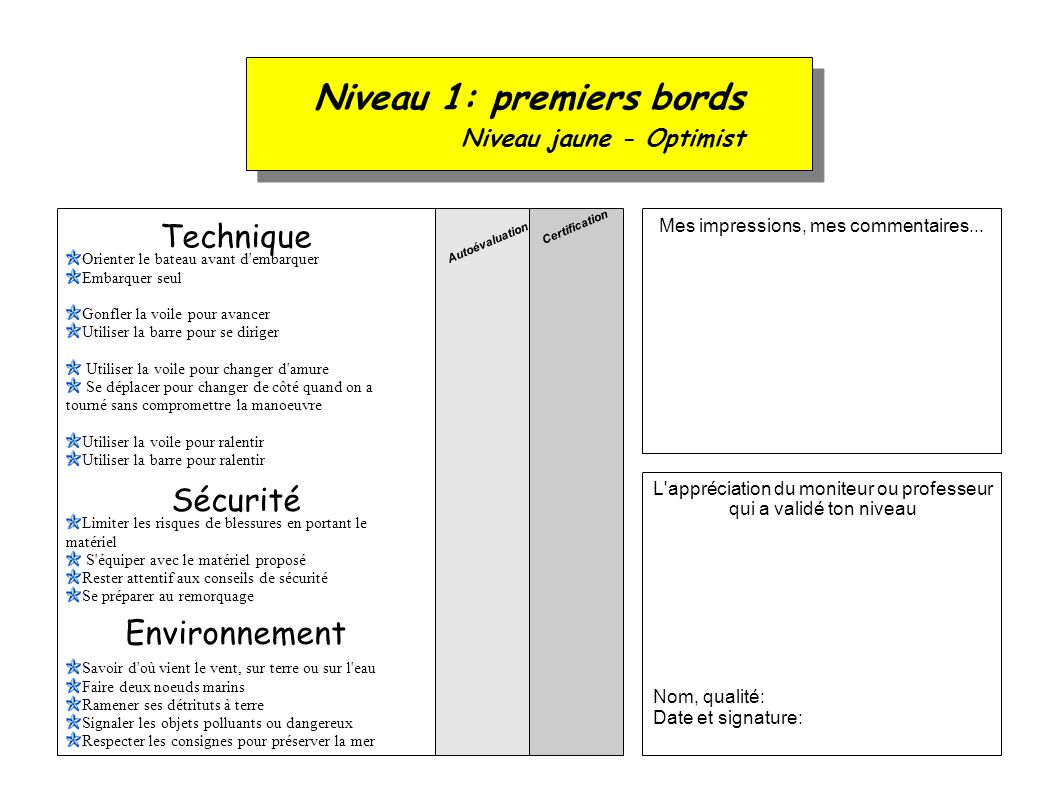 Niveau 1: premiers bords Niveau jaune - Optimist