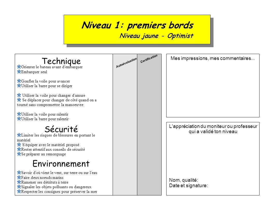 Niveau 1: premiers bords Niveau jaune - Optimist